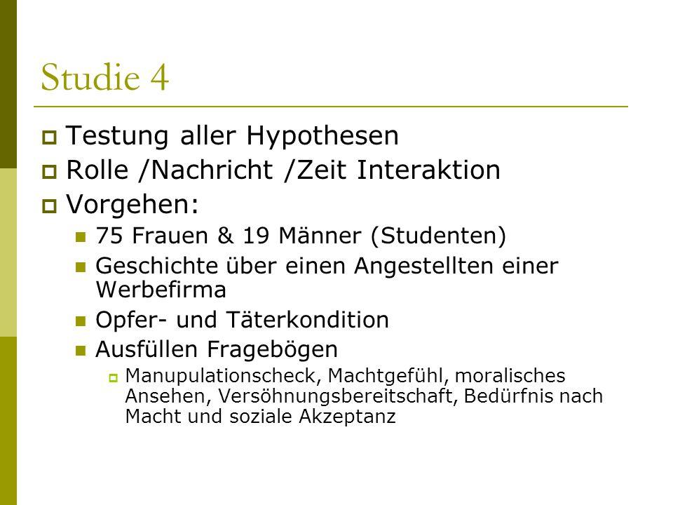 Studie 4 Testung aller Hypothesen Rolle /Nachricht /Zeit Interaktion