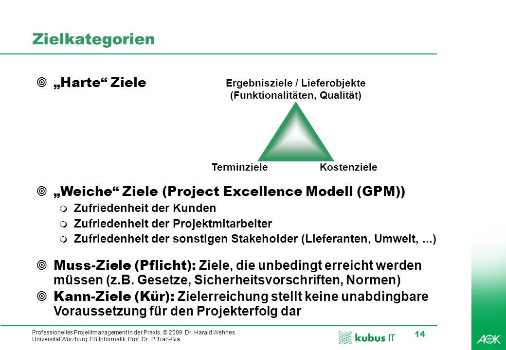 Ergebnisziele / Lieferobjekte (Funktionalitäten, Qualität)
