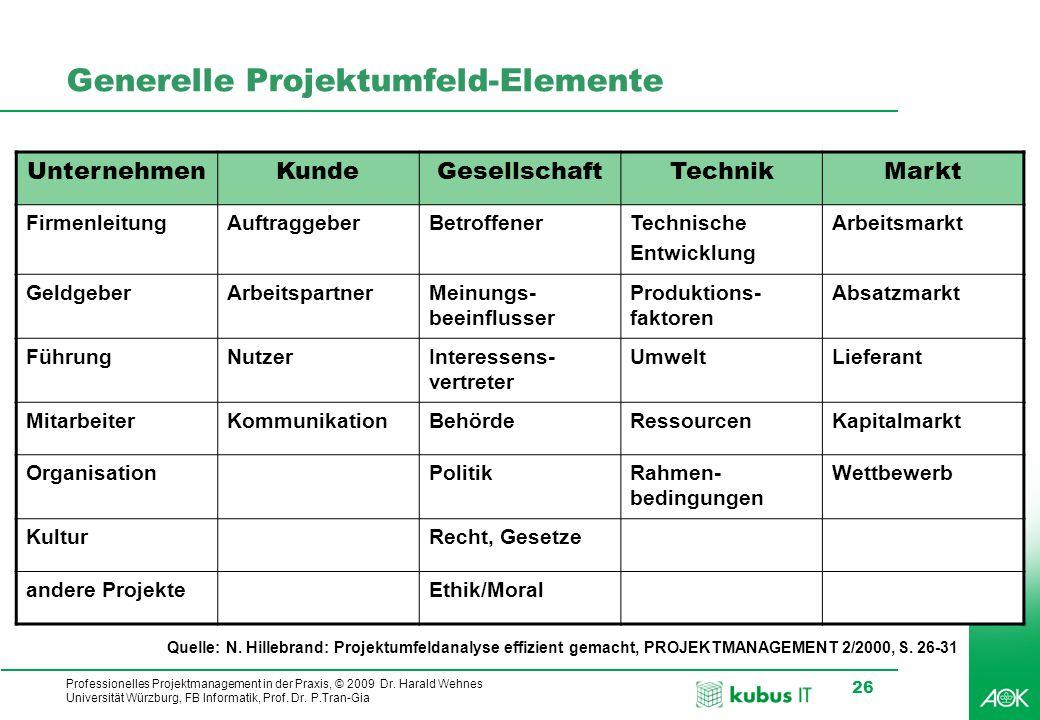 Generelle Projektumfeld-Elemente