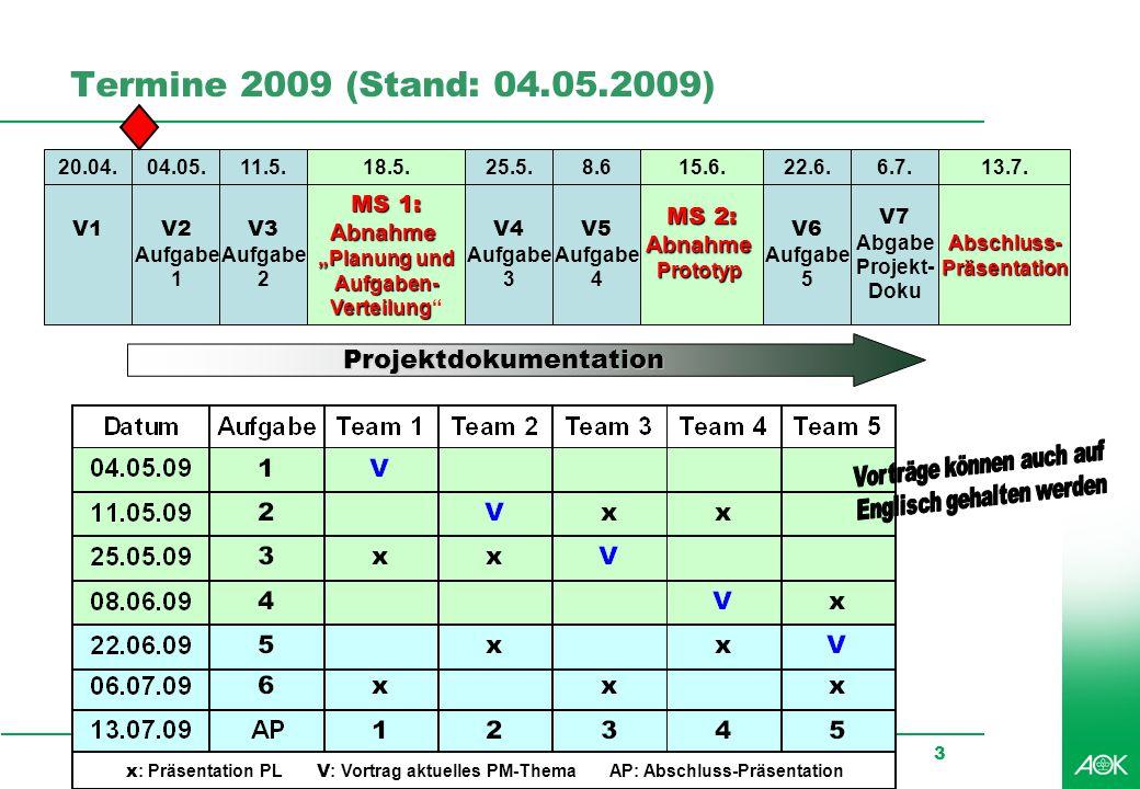Termine 2009 (Stand: 04.05.2009) Projektdokumentation MS 1: MS 2: