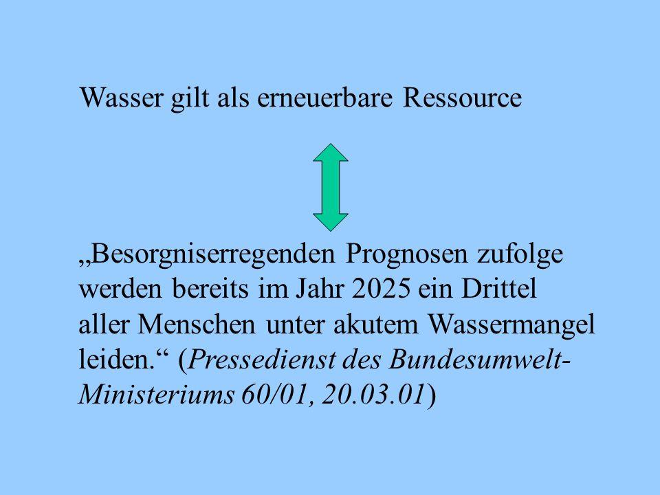 Wasser gilt als erneuerbare Ressource