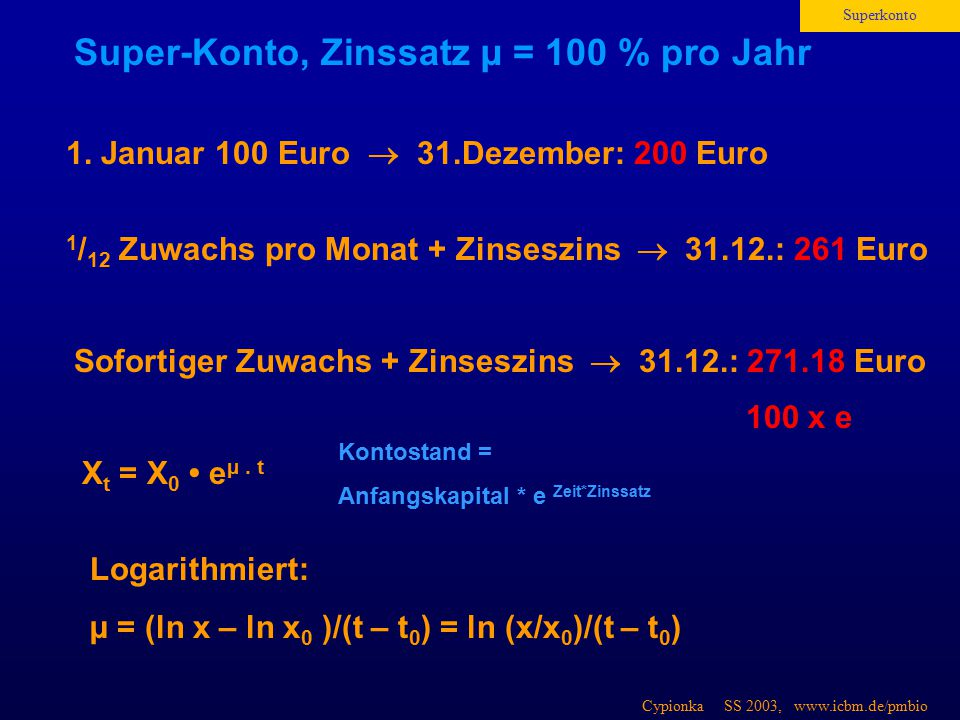 Super-Konto, Zinssatz µ = 100 % pro Jahr