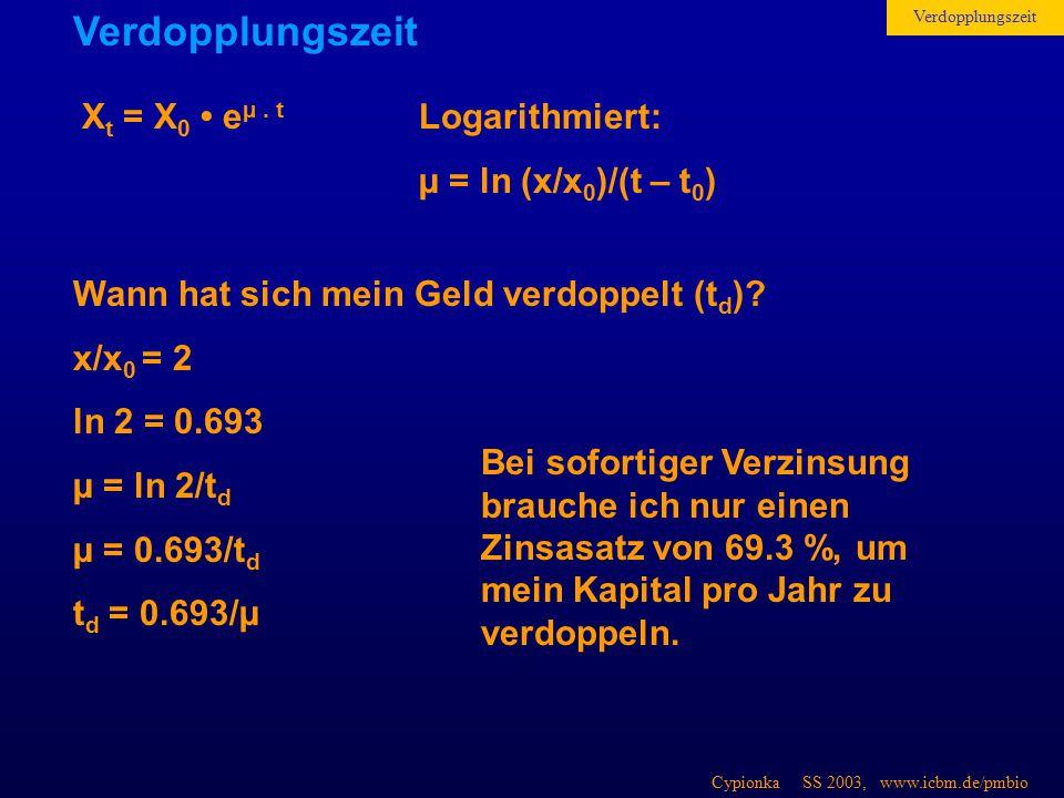 Verdopplungszeit Xt = X0 • eµ . t Logarithmiert: