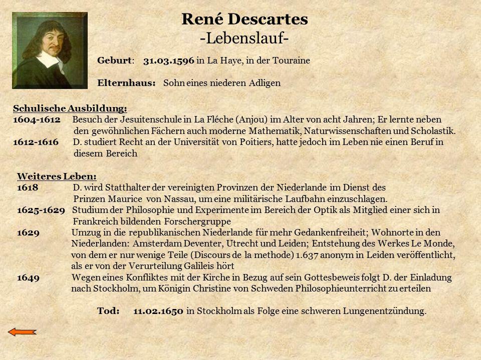 René Descartes -Lebenslauf-