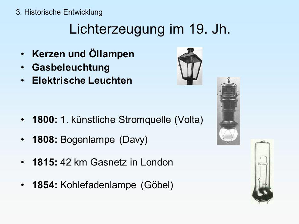 Lichterzeugung im 19. Jh. Kerzen und Öllampen Gasbeleuchtung