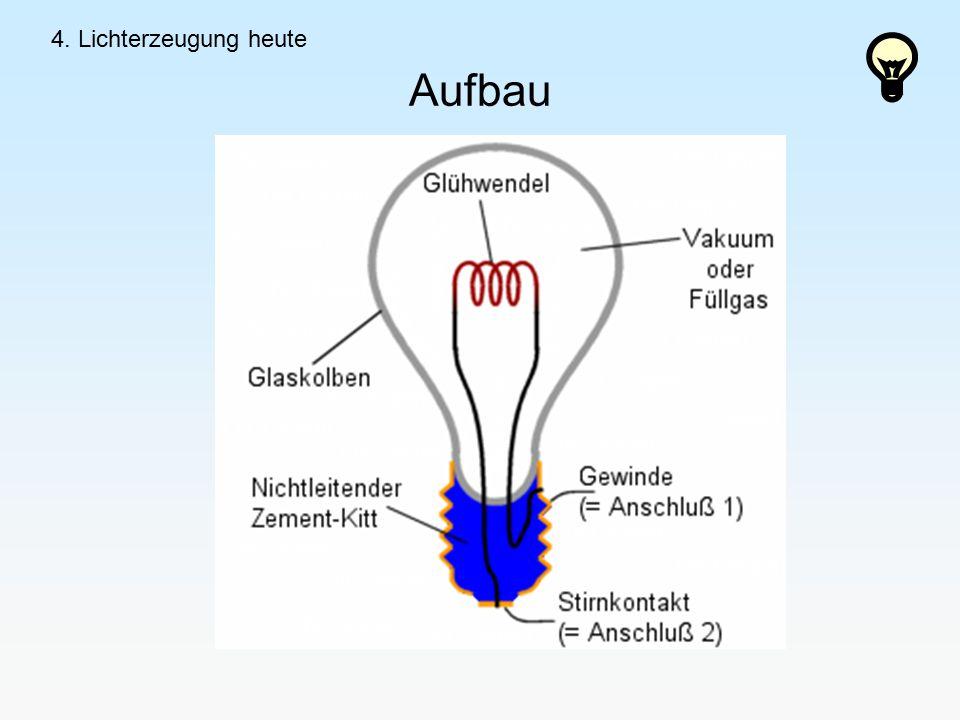 4. Lichterzeugung heute Aufbau