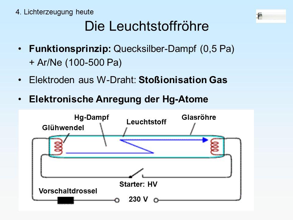 Die Leuchtstoffröhre Funktionsprinzip: Quecksilber-Dampf (0,5 Pa)