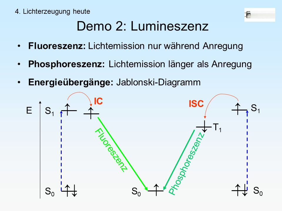 ↑ ↑ ↑ ↓ ↑↓ ↑ ↑↓ Demo 2: Lumineszenz