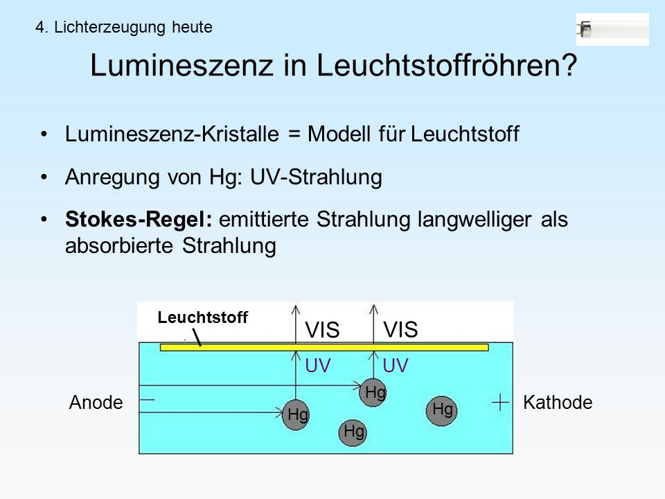 Lumineszenz in Leuchtstoffröhren