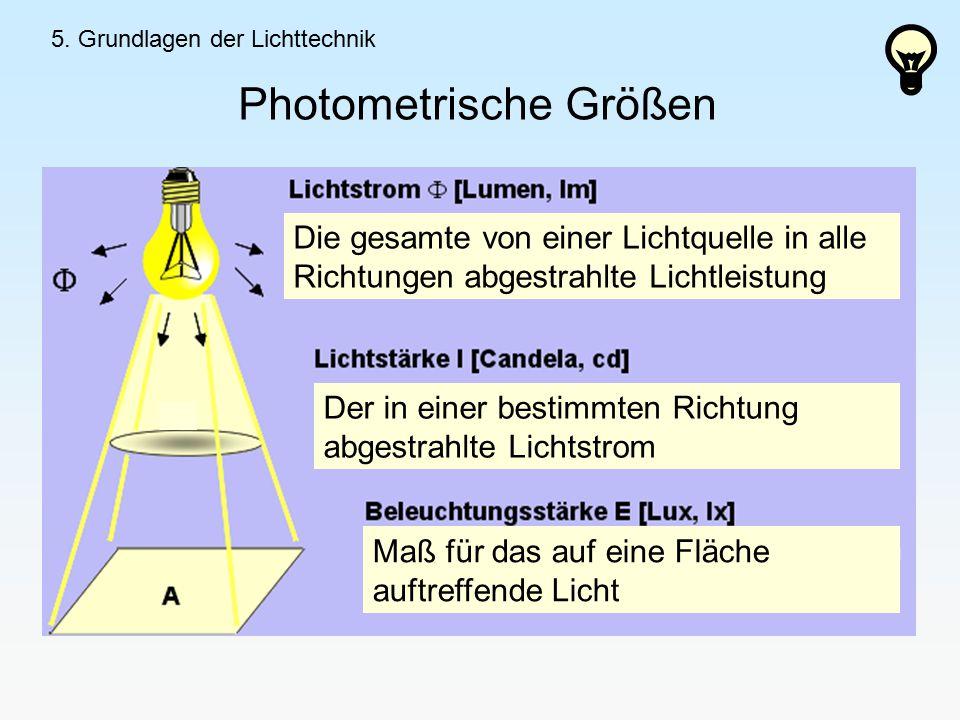 Photometrische Größen