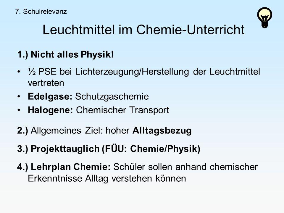 Leuchtmittel im Chemie-Unterricht