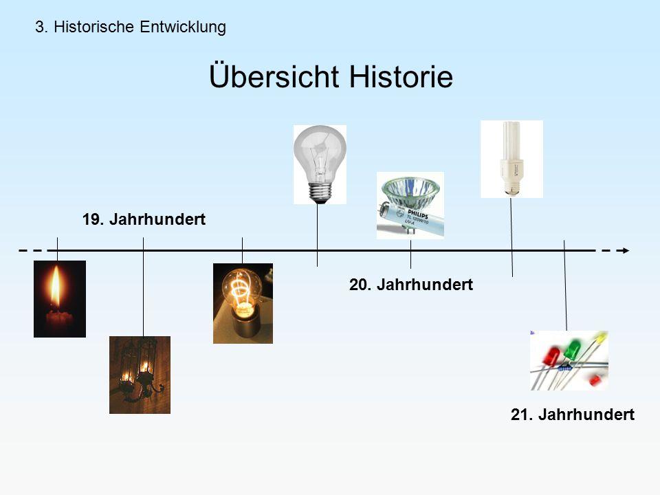 Übersicht Historie 3. Historische Entwicklung 19. Jahrhundert