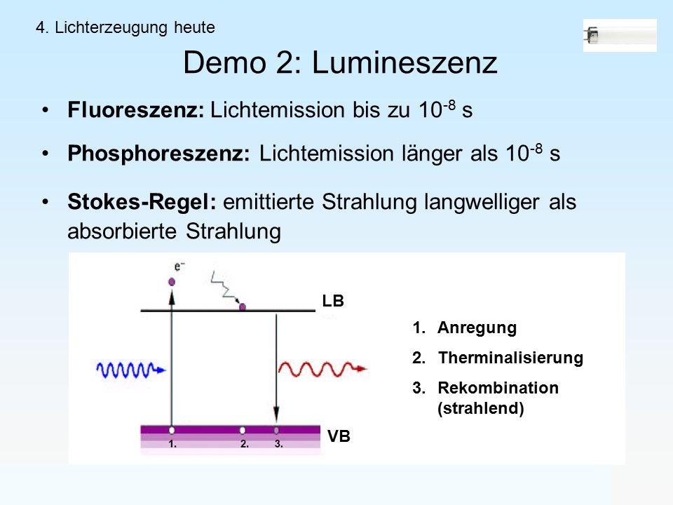 Demo 2: Lumineszenz Fluoreszenz: Lichtemission bis zu 10-8 s