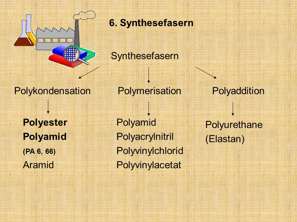 6. Synthesefasern Synthesefasern Polykondensation Polymerisation