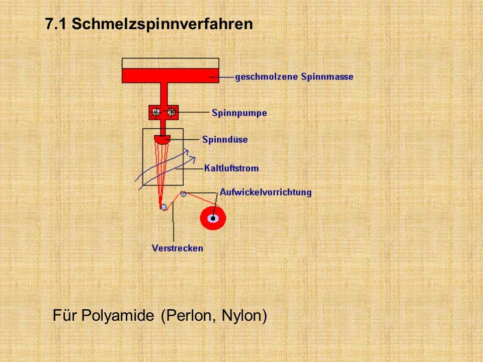 7.1 Schmelzspinnverfahren