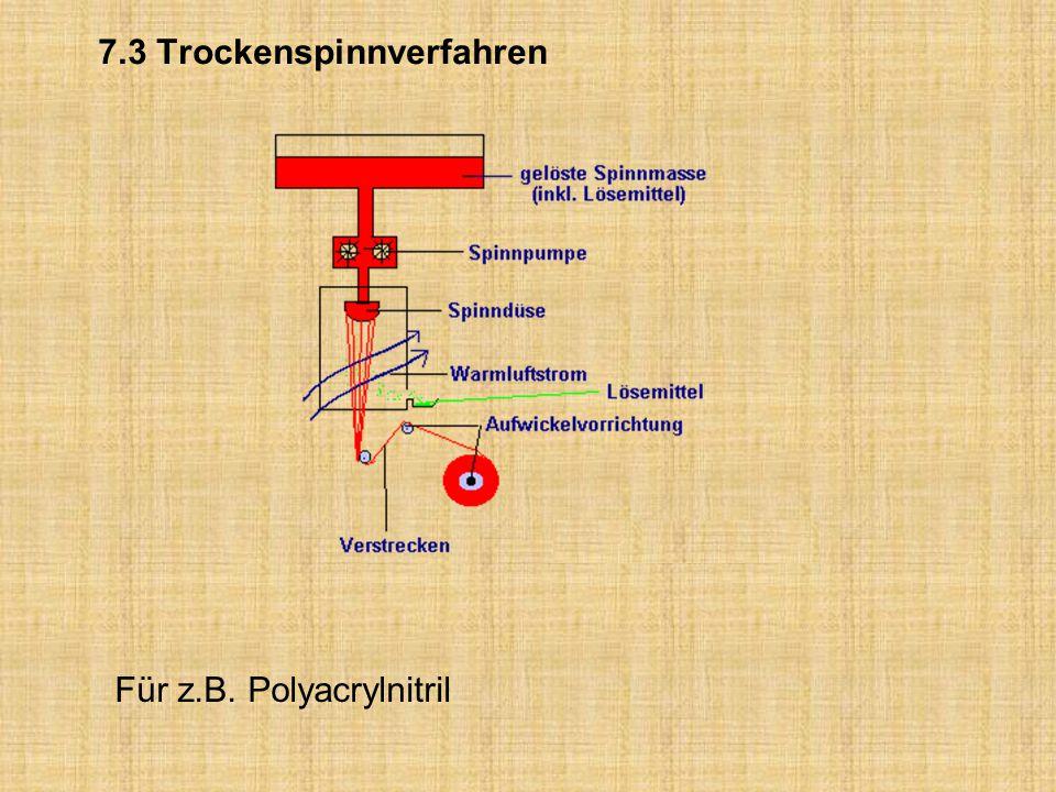 7.3 Trockenspinnverfahren