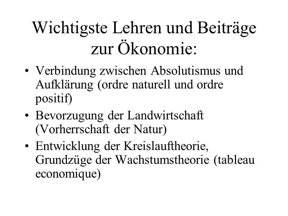 Wichtigste Lehren und Beiträge zur Ökonomie: