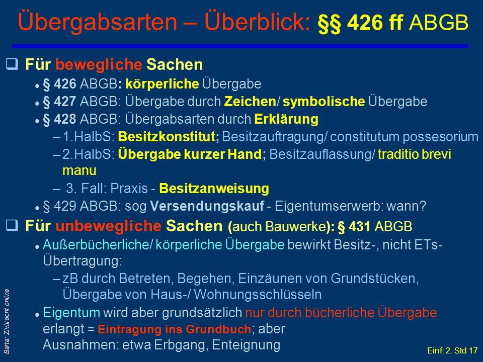 Übergabsarten – Überblick: §§ 426 ff ABGB