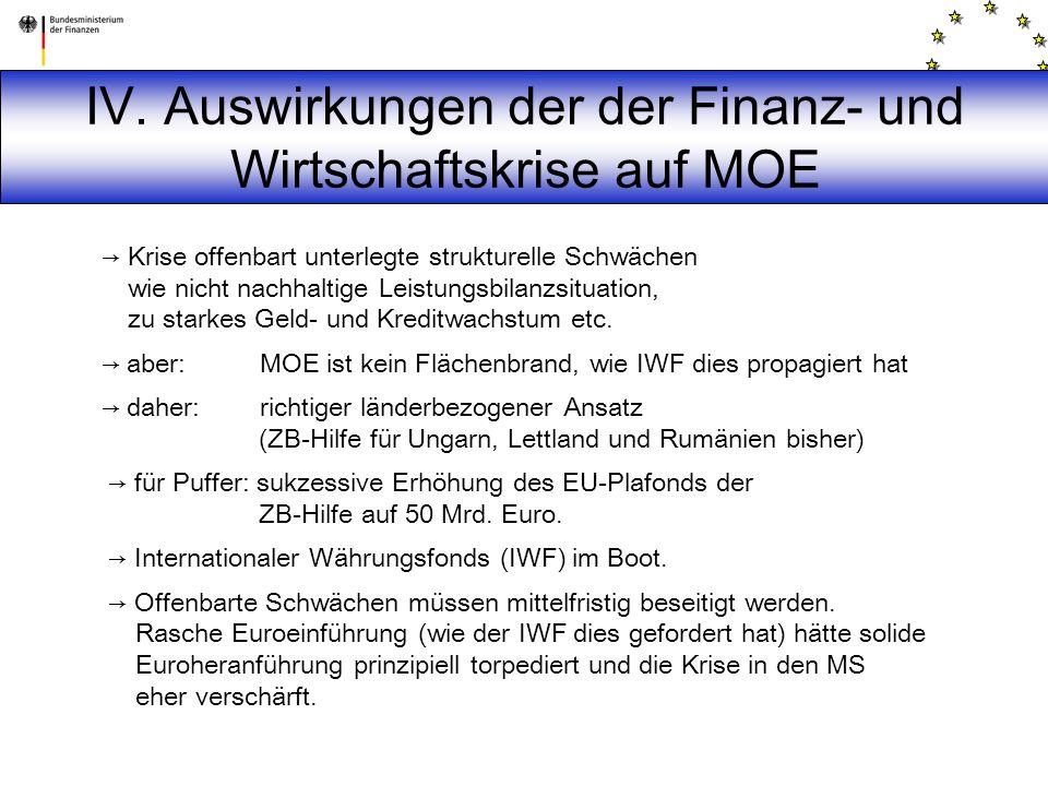 IV. Auswirkungen der der Finanz- und Wirtschaftskrise auf MOE