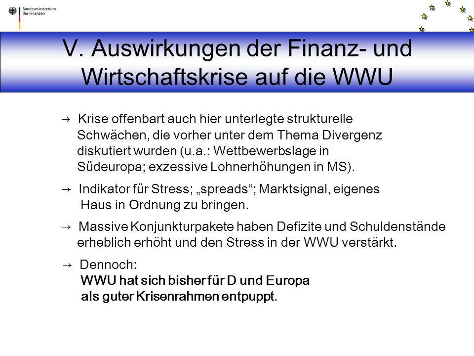 V. Auswirkungen der Finanz- und Wirtschaftskrise auf die WWU