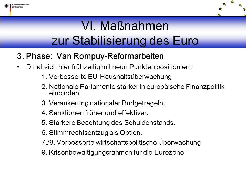 VI. Maßnahmen zur Stabilisierung des Euro