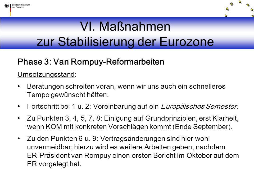 VI. Maßnahmen zur Stabilisierung der Eurozone