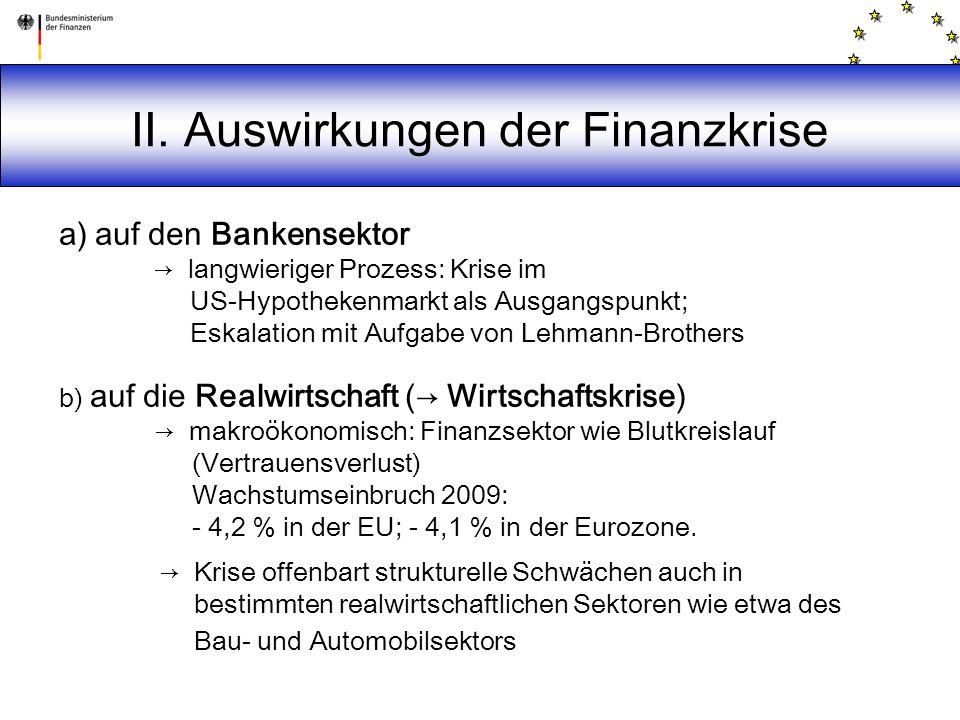 II. Auswirkungen der Finanzkrise