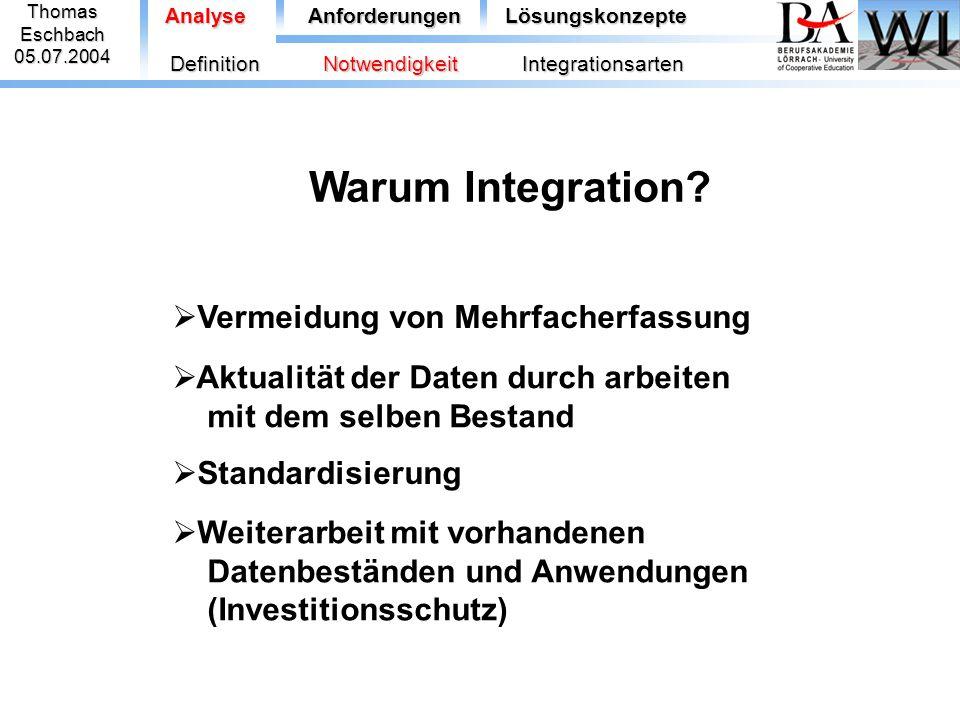 Warum Integration Vermeidung von Mehrfacherfassung
