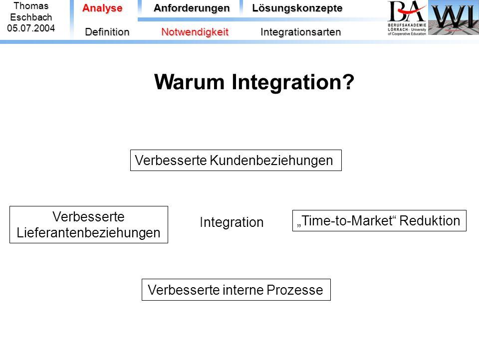 Warum Integration Verbesserte Kundenbeziehungen