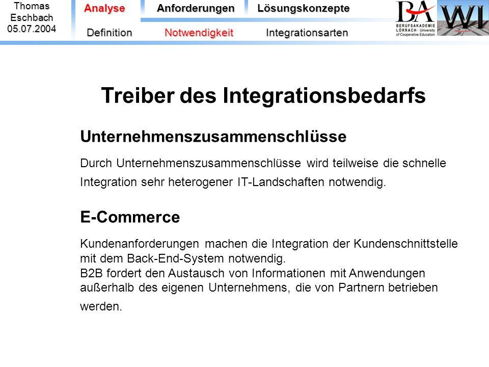 Treiber des Integrationsbedarfs