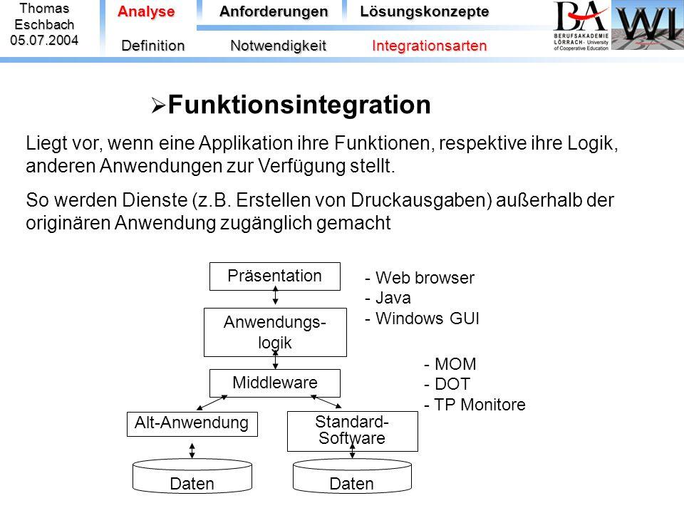Funktionsintegration
