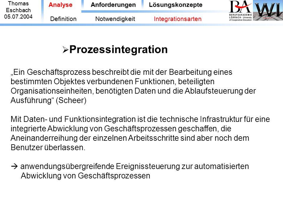 Thomas Eschbach. 05.07.2004. Analyse. Anforderungen. Lösungskonzepte. Definition. Notwendigkeit.