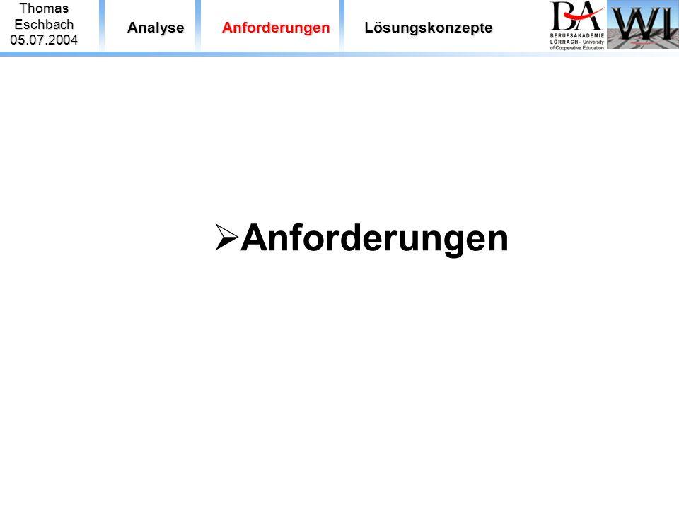 Anforderungen Analyse Anforderungen Lösungskonzepte Thomas Eschbach