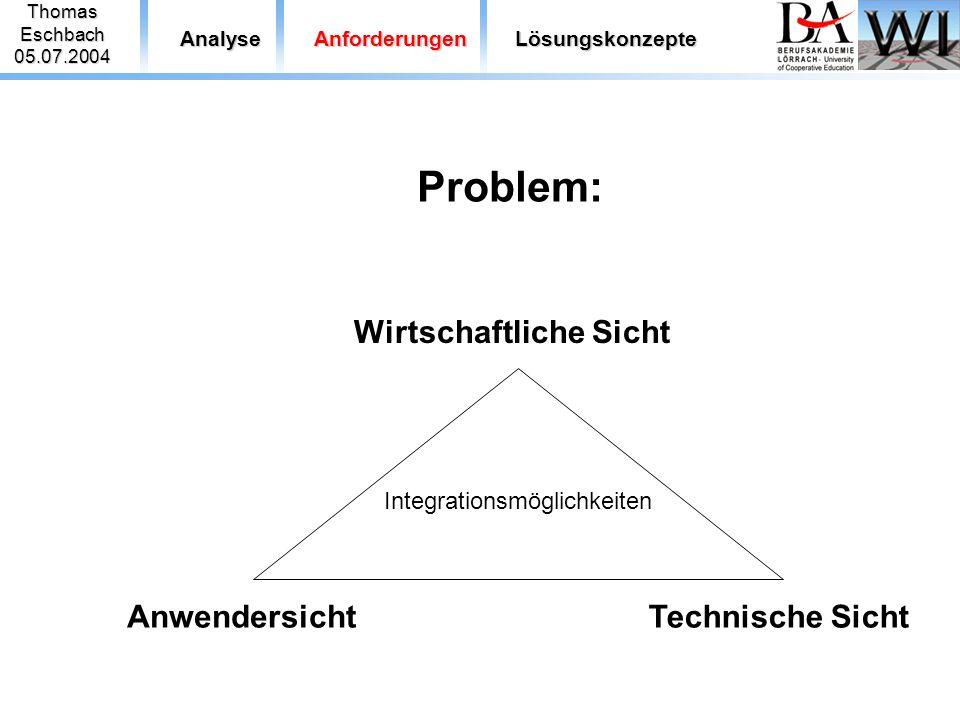 Problem: Wirtschaftliche Sicht Anwendersicht Technische Sicht