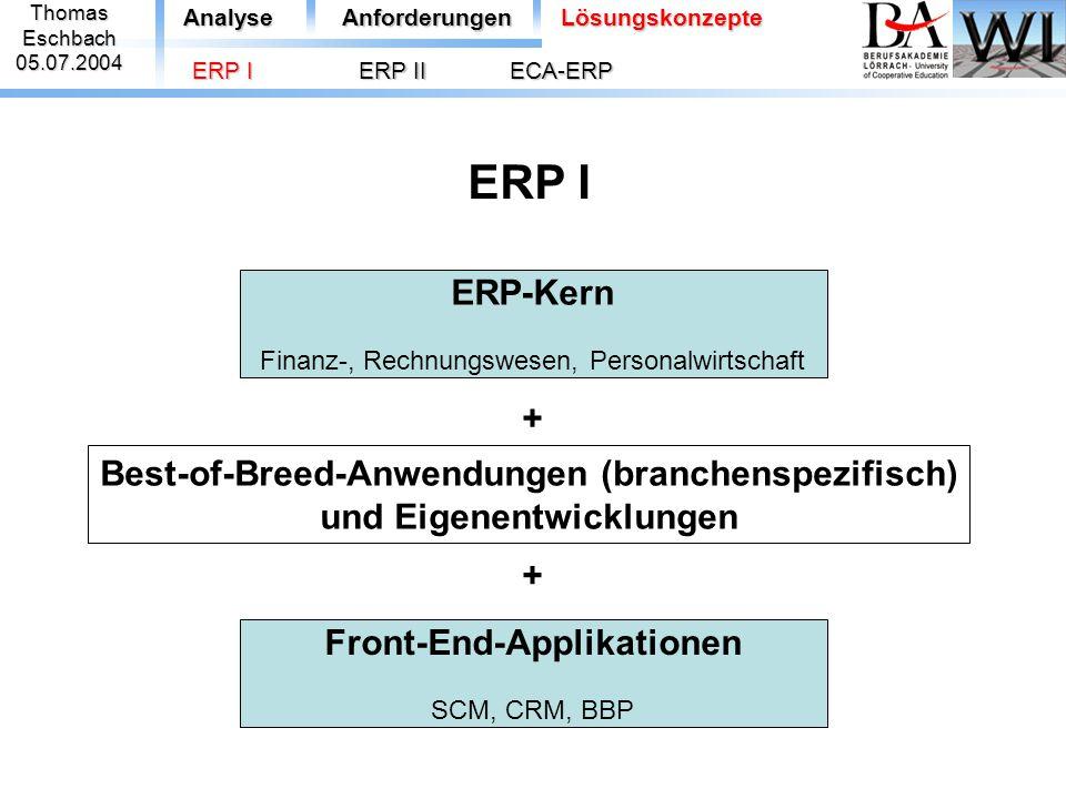 Best-of-Breed-Anwendungen (branchenspezifisch) und Eigenentwicklungen