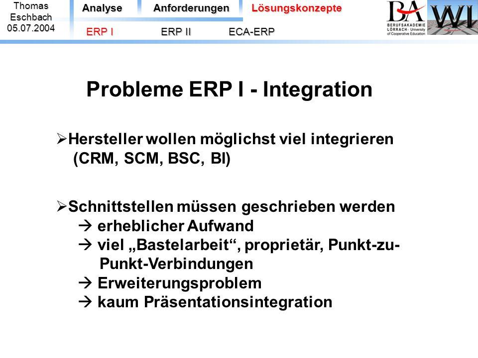 Probleme ERP I - Integration