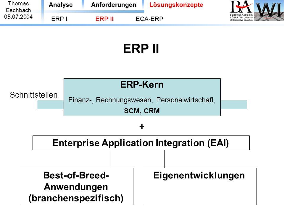 ERP II ERP-Kern Finanz-, Rechnungswesen, Personalwirtschaft, SCM, CRM