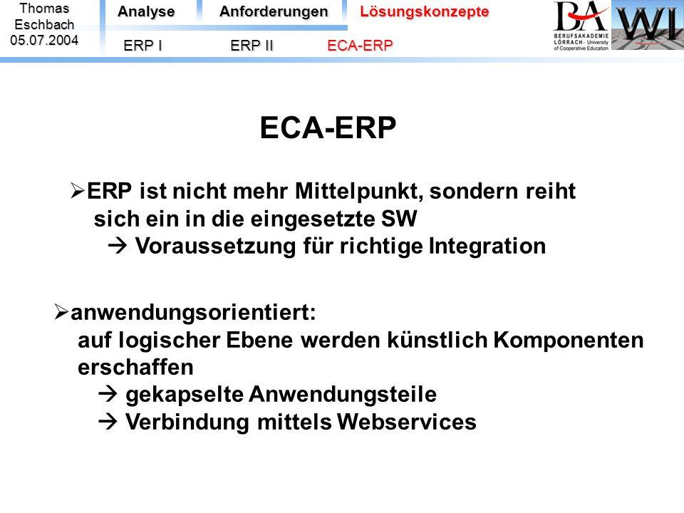 Thomas Eschbach. 05.07.2004. Analyse. Anforderungen. Lösungskonzepte. ERP I. ERP II. ECA-ERP.