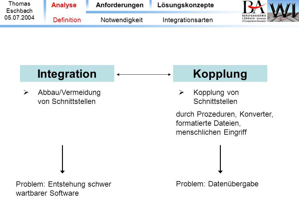 Integration Kopplung Abbau/Vermeidung von Schnittstellen