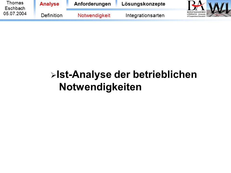 Ist-Analyse der betrieblichen Notwendigkeiten