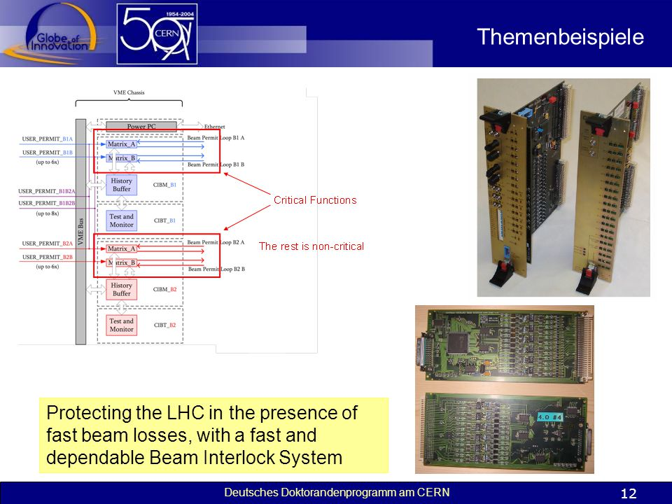 Themenbeispiele Protecting the LHC in the presence of fast beam losses, with a fast and dependable Beam Interlock System.