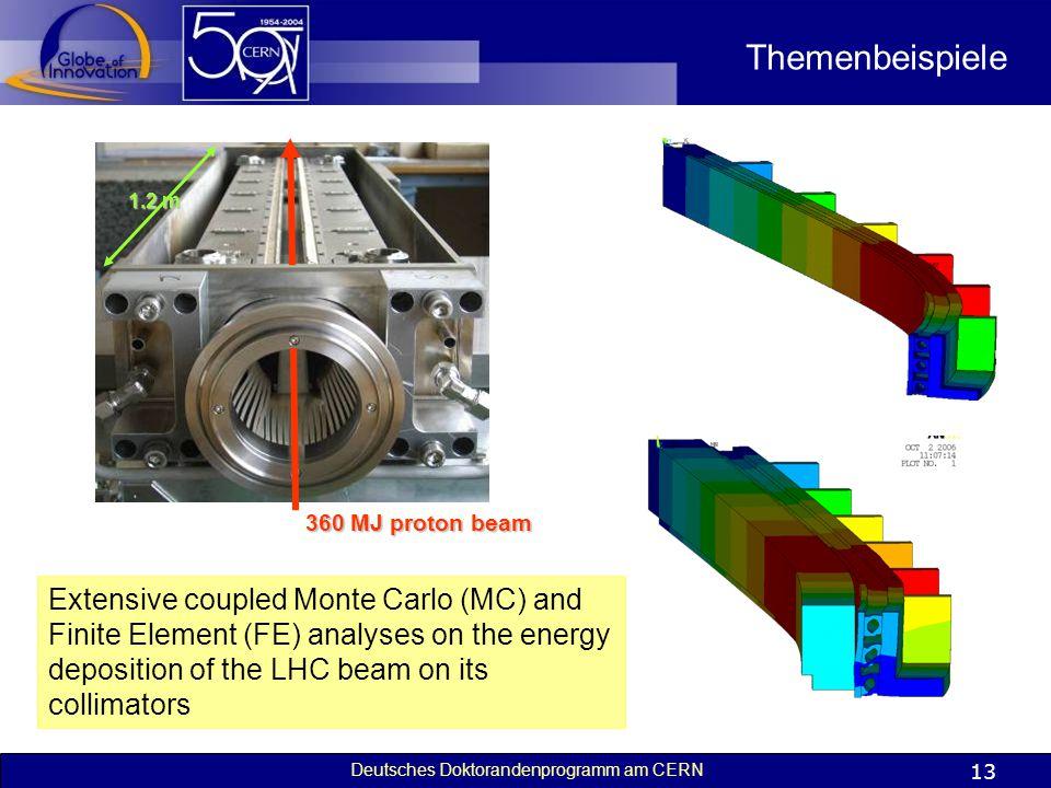 Themenbeispiele 360 MJ proton beam. 1.2 m.