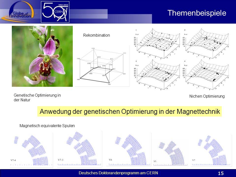 Themenbeispiele Rekombination. Genetische Optimierung in. der Natur. Nichen Optimierung.