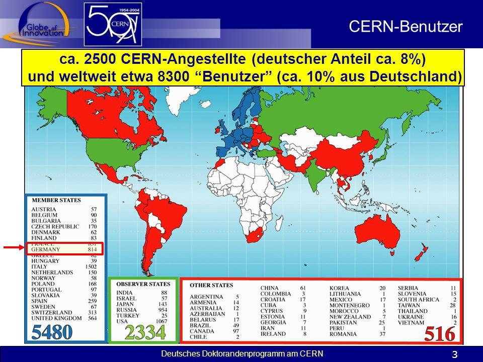 CERN-Benutzer ca. 2500 CERN-Angestellte (deutscher Anteil ca. 8%)