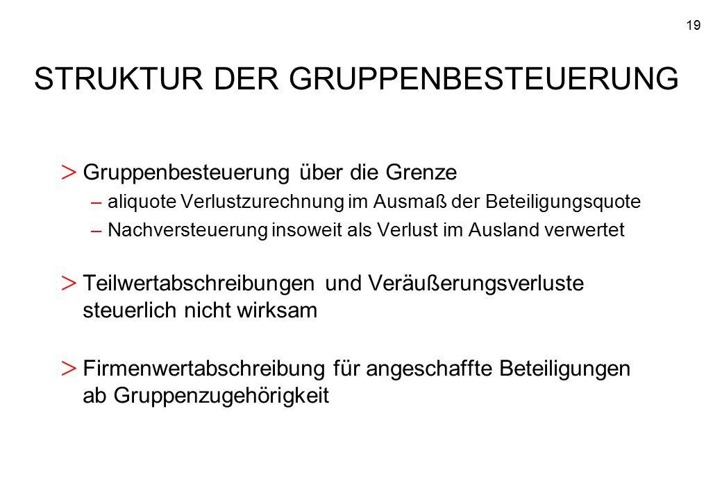 STRUKTUR DER GRUPPENBESTEUERUNG