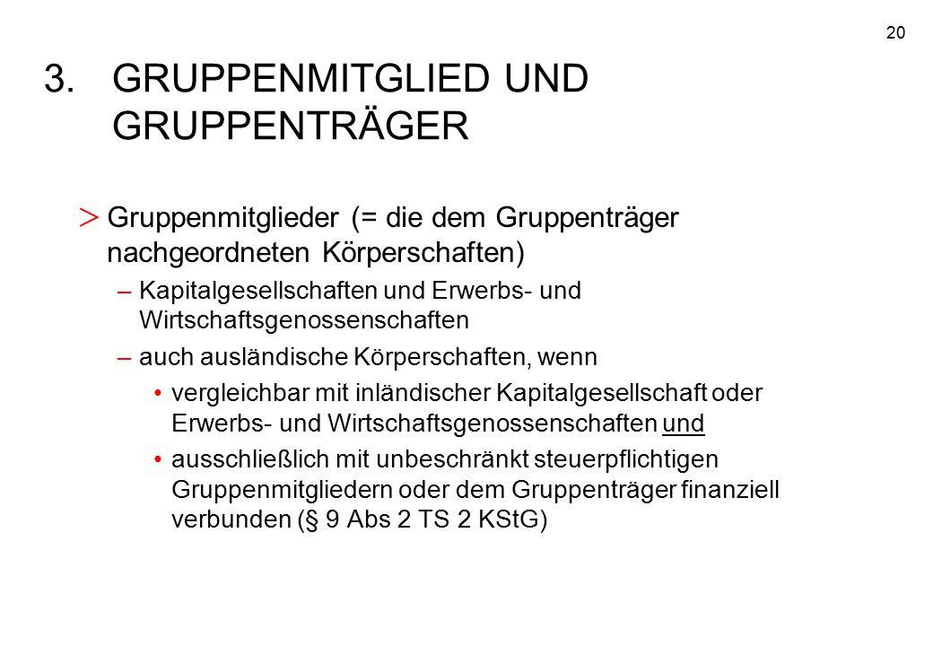 3. GRUPPENMITGLIED UND GRUPPENTRÄGER