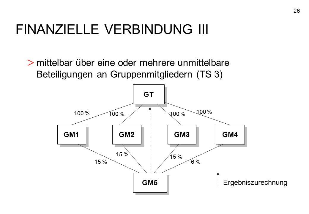 FINANZIELLE VERBINDUNG III