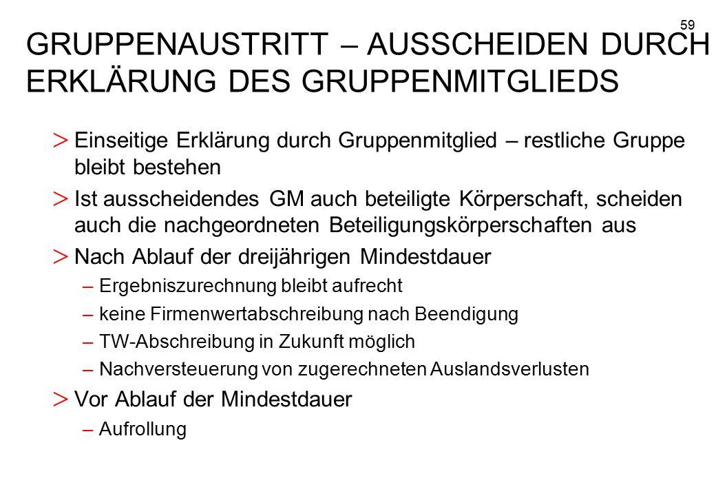 GRUPPENAUSTRITT – AUSSCHEIDEN DURCH ERKLÄRUNG DES GRUPPENMITGLIEDS