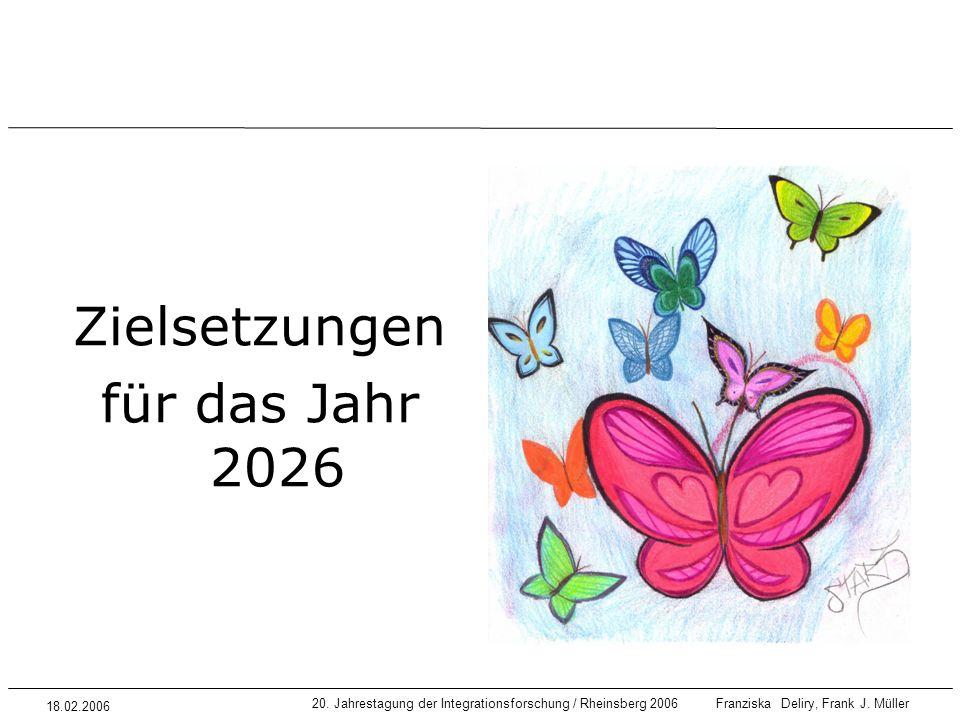 Zielsetzungen für das Jahr 2026