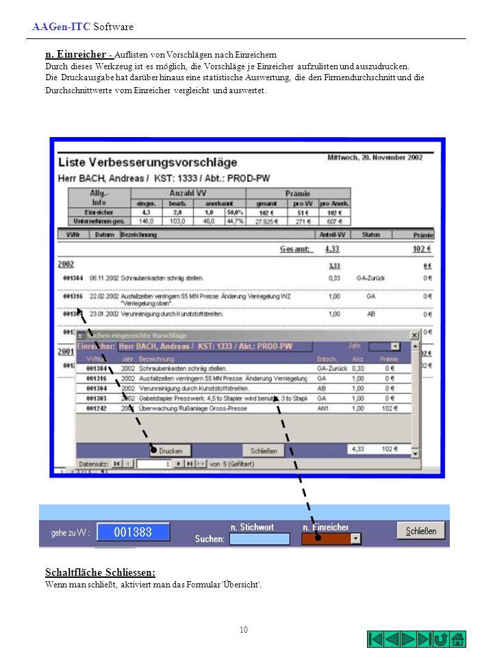 n. Einreicher - Auflisten von Vorschlägen nach Einreichern